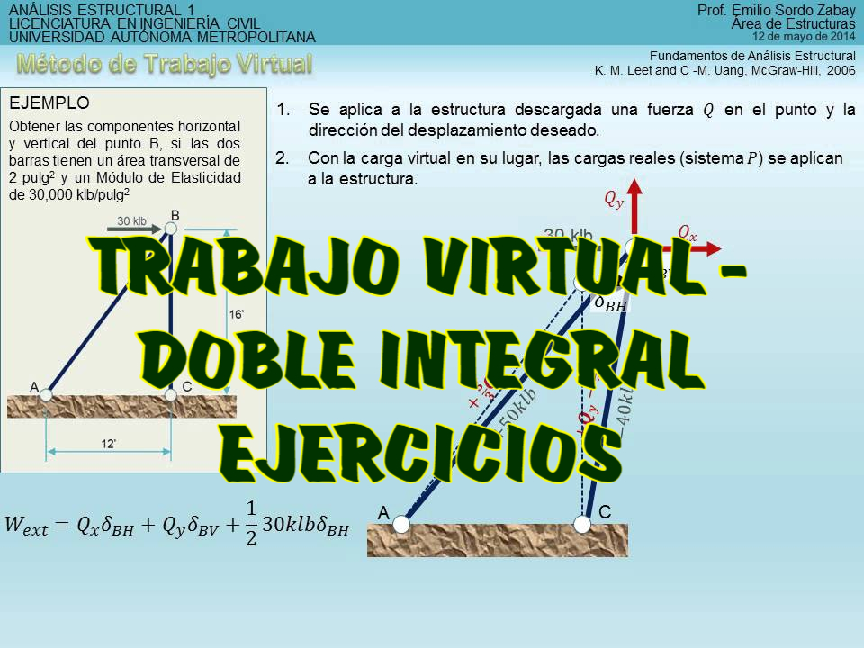 TRABAJO VIRTUAL - DOBLE INTEGRACIÓN